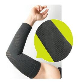 整形外科医 理学療法士 開発 ブレイスレボ投球サポーター 野球肘 野球肩 予防 サポーター 肘 肩 ひじ 野球 ブレイスレボ