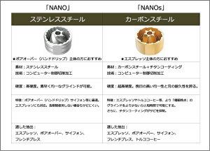 TIMEMOREコーヒーグラインダーNANOブラックダイヤモンド