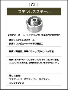 TIMEMOREコーヒーグラインダーG1ブラックウォールナット