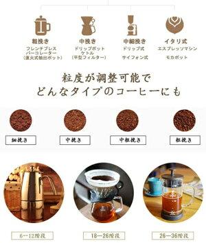 TIMEMOREコーヒーグラインダーC2