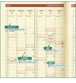 【手帳2020年】クオバディスQUOVADIS月間ブロック17×8.8cmビソプランプレステージリフィル(レフィル)
