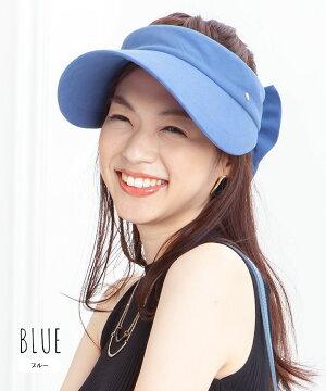 モデル・ブルー1