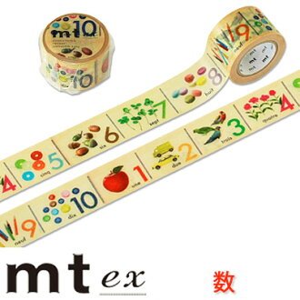 "The masking tape ""number of mt ex"""