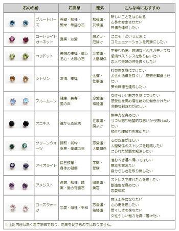 天然石ピアス金属アレルギー対応ステンレス(3mm/全7色)[軸太0.8mm&ロングポスト12mm](セカンドピアス/医療用/サージカル/小さい/パワーストーン/誕生石)◎全品1個ずつバラ売り
