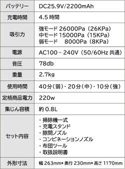 掃除機コードレス【クーポンでさらに3,000円OFF】iRoomコードレス掃除機RS7コードレスクリーナー強力吸引26000Pa2年保証サイクロンハンディスティッククリーナー