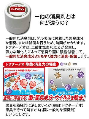 消臭剤車|カーメイト(CARMATE)D79ドクターデオ(Dr.DEO)置きタイプ2個セット無香|安定化二酸化塩素|車の強力消臭剤|除菌|