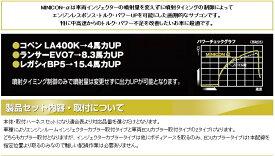 ジェイロードsiecle(シエクル)MINICON α(ミニコン アルファ)インジェクタータイプ ALFA-53BX適合表記載ある車輌のみ対応