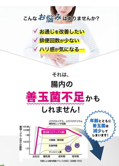 【送料無料】フジッコ公式善玉菌のチカラ3袋セット