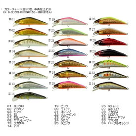 【10/25限定楽天カードエントリー11倍】スミス Dコンタクト 72