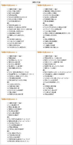 演歌の花道【演歌・歌謡曲CD】
