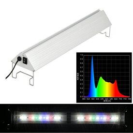 アクロ TRIANGLE LED GROW Glossy 450 2000lm Aqullo Series 沖縄別途送料 関東当日便