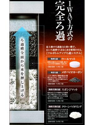 メガパワー2045+ろ材4種お買い得セット【ジェックス】【あす楽対応_関東】