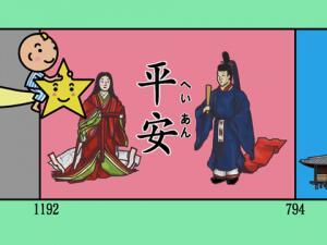 DVD知ってる?日本の歴史できごと編【あす楽】知育教材幼児子供小学生中学生家庭学習にっく映像社会