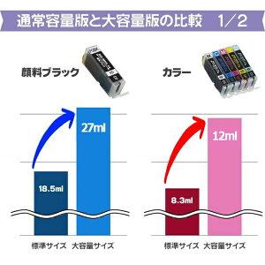 BCI-381XL+380XL/6MPキヤノンBCI-381XL+380XL/6MP大容量版6色セット互換インクBCI-381+380/6MPBCI-381BCI-380