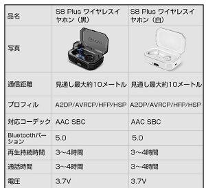 前作X3TのリニューアルモデルX4Tbluetooth4.2イヤホンワイヤレスイヤホンX4T【防水防滴】Bluetoothイヤホン【落下防止】ブルートゥースイヤホンスポーツイヤフォン完全ワイヤレスイヤホン高音質軽量両耳片耳急速充電GalaxyIphone多機種対応!