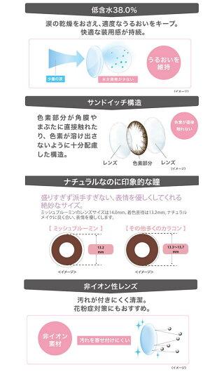 【1枚入×2箱(2枚)】ミッシュブルーミンマンスリー【度あり】14.0mm