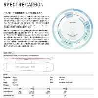 2019NIDECKERナイデッカーSPECTRECARBON【板/スノーボード/日本正規品/メンズ】