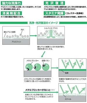 横浜油脂工業リンダシルバーNPLUSプラス(10kg)【業務用エアコン洗浄剤アルミフィンクリーナー】