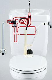 ∠《あす楽》◆15時迄出荷OK!INAX トイレ用器具 マルチパーツシリーズ 【TF-20B】(TF20B) マルチボールタップ