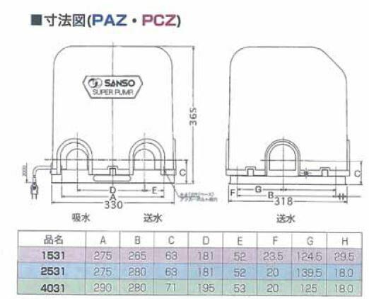 『カード対応OK!』三相電機 【PAZ-2531BR】鋳鉄製 浅井戸用自動ポンプ 60Hz 単相100V