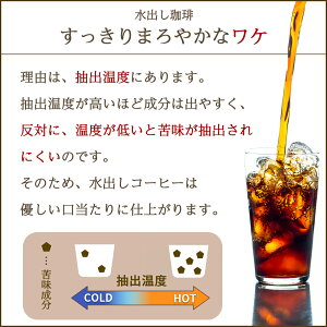 水出しアイスコーヒーバッグセット35g×30個入り