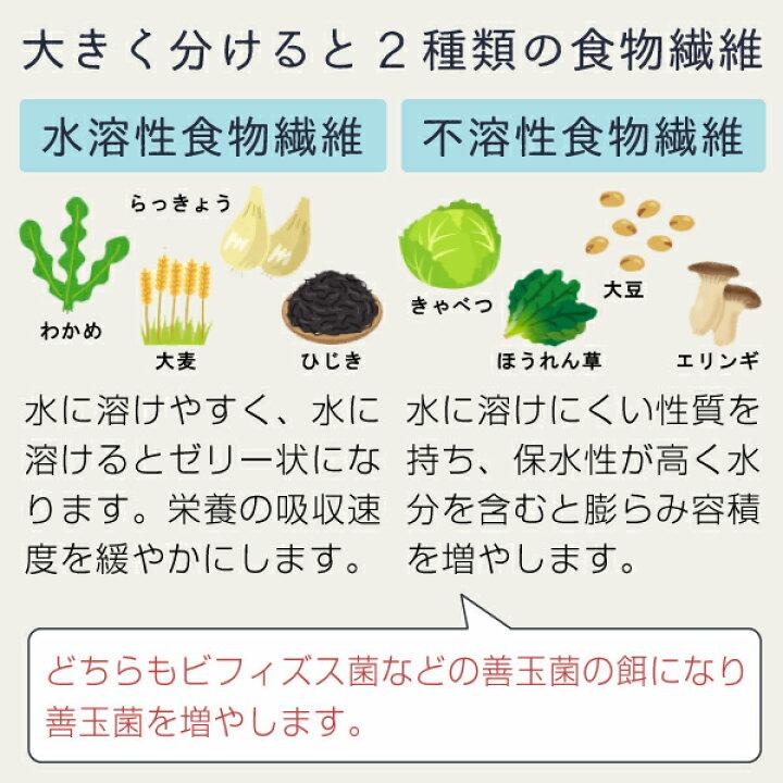 水溶 性 食物 繊維 水溶性食物繊維の多い食品と、食品の水溶性食物繊維の含有量一覧表