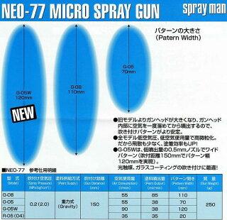 恵宏製作所NEO-77マイクロスプレーガンエアースプレーガン本体のみ