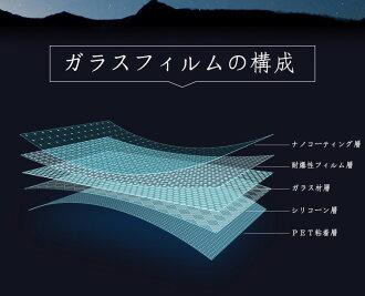 ガラスフィルムタブレットdocomodtabcompactd-02H/HuaweiMediaPadM28.0iPadAir/Air2iPadmini/mini2/mini3iPadmini4MediapadM3MediapadT210.0Pro/MediapadT2ProNintendoSwitch強化ガラス保護フィルム液晶フィルム
