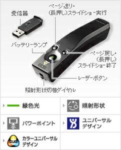 グリーンレーザーポインター KOKUYO ELA-GU94N パワーポイントタイプ (PSCマーク取得製品)