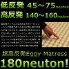 Wannabe EGY mattress single headhunter Headhunter Eggy mat (collapsible)
