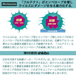 3層式機能性生地マスク