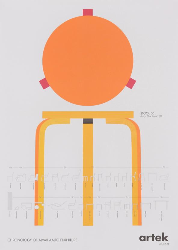 ◇ ポスター 北欧 おしゃれ モノクロ ウォールデコ アルテック Artek インテリア stool 60 OR スツール60 50×70cm 【ギフト】