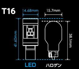 SPHERELIGHTスフィアライトSBVT161個サンバックLEDT166000K1000lm12Vバックランプ