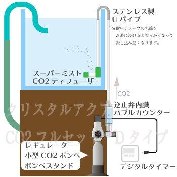 【自動CO2添加】CO2フルセットDタイプ(スピコン+電磁弁一体型CO2レギュレーター、タイマー他付属)セットイメージ