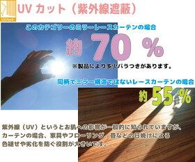 UVカット機能数値
