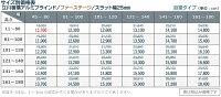 アルミブラインド/ファーステージ/浴室タイプ/価格