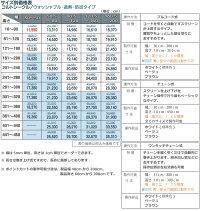 遮熱・防炎タイプ/コルト/価格表