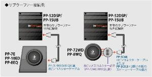 PP-SW-setsuzoku
