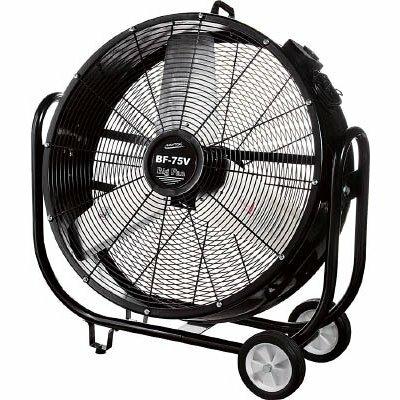 ナカトミ 【代引不可】【直送】【個人宅不可】 75cm ビッグファン 大型循環送風機 BF-75V [A220109]