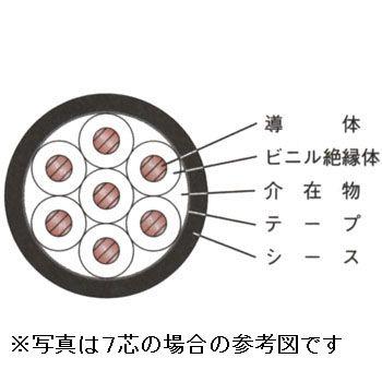 ☆新品☆CVV 1.25SQx6C  20m巻  ケーブル(電線)☆領収書可能