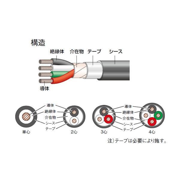 ☆新品☆600V CV 14SQx4C ケーブル(電線)5m巻☆領収書可能