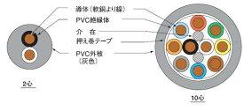 伸興電線 ビニルキャブタイヤ丸形コード 1.25㎟ 4心 100m巻 灰色 VCTF1.25SQ*4Cハイ*100