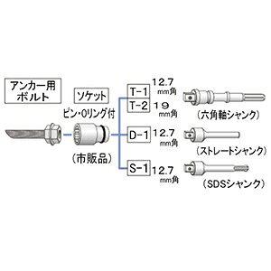 ユニカ 樹脂アンカー打込み用アタッチメント 凸部寸法12.7mm角 打込み電動機:軽量ハンマードリル S-1
