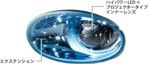 STREAMストリーム!ホンダ純正(RSZ/RSTのModuloエアロバンパー用)LEDフォグライト+ブラケットキット