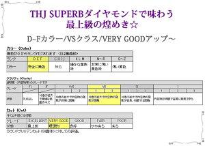 SuperbTHJの4Cs