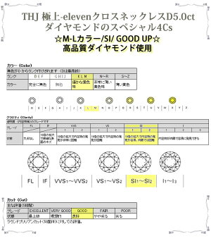 THJ極上-elevenクロスネックレス4Cs