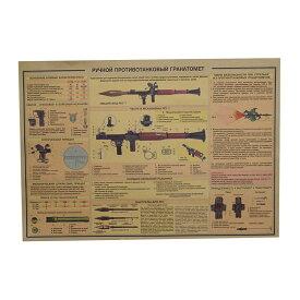 ミリタリーポスター RPG7 ロケットランチャー 仕様図 B3サイズ イラストポスター ソビエト軍 RPG-7 構図 設計図 クラフト紙