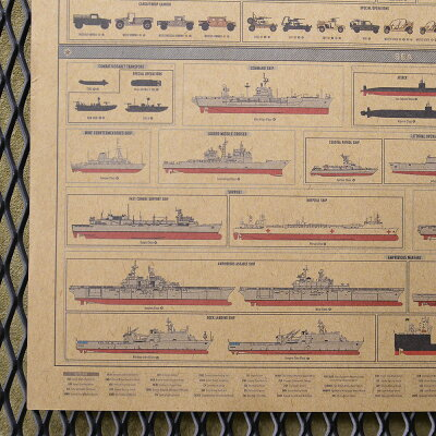 ミリタリーポスター米軍兵器陸海空B3サイズ縦仕様アメリカ軍イラストWW2戦車戦闘機軍艦図解構図クラフト紙