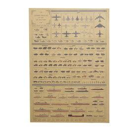 ミリタリーポスター 米軍兵器 陸海空 B3サイズ 縦仕様 アメリカ軍 イラスト WW2 戦車 戦闘機 軍艦 図解 構図 クラフト紙