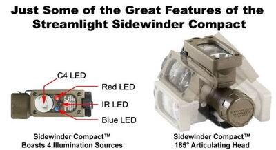 STREAMLIGHTヘルメットライトサイドワインダーコンパクト